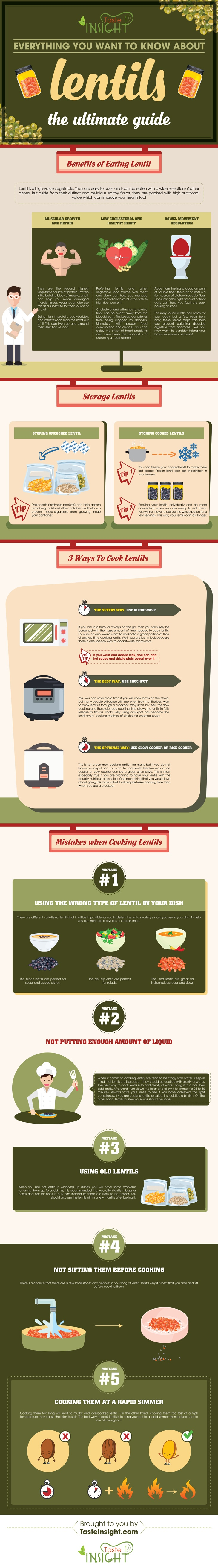 Everything You Want To Know About How to Cook Lentils - 2017